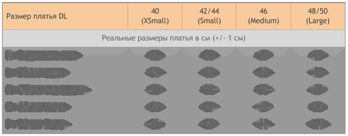 Размеры латексных анатомических платьев Рубеар