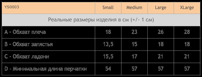 Размеры латексных перчаток Рубеар