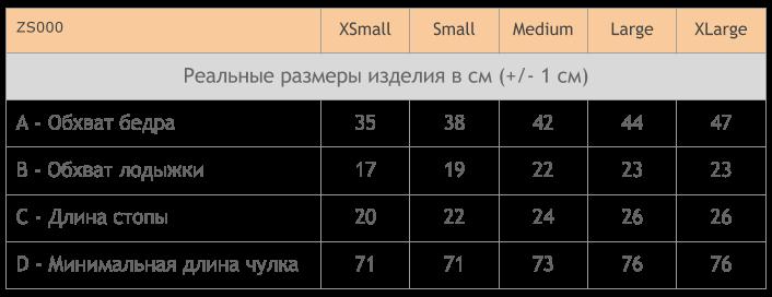 Размеры латексных чулок Рубеар